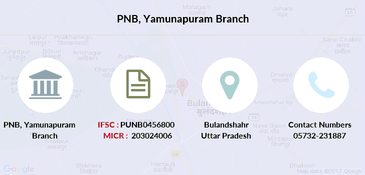 Punjab-national-bank Yamunapuram branch