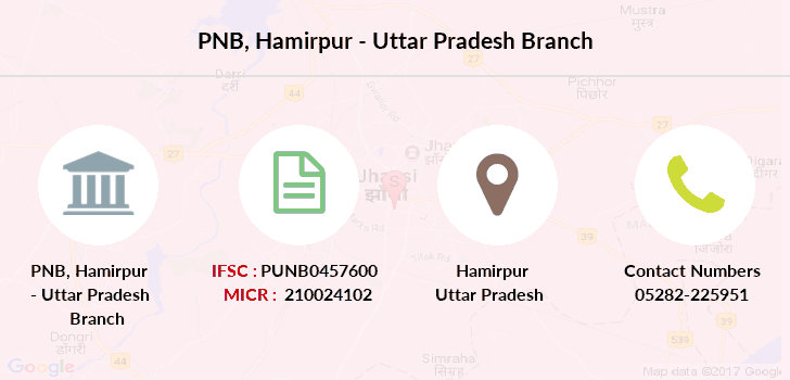 Punjab-national-bank Hamirpur-uttar-pradesh branch