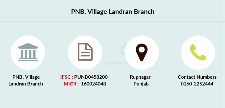 Punjab-national-bank Village-landran branch