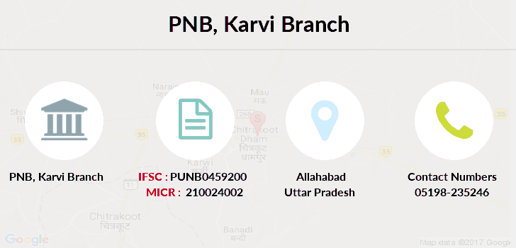 Punjab-national-bank Karvi branch