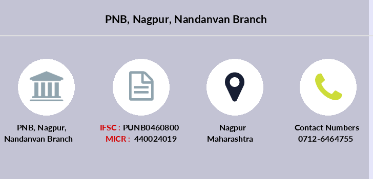 Punjab-national-bank Nagpur-nandanvan branch