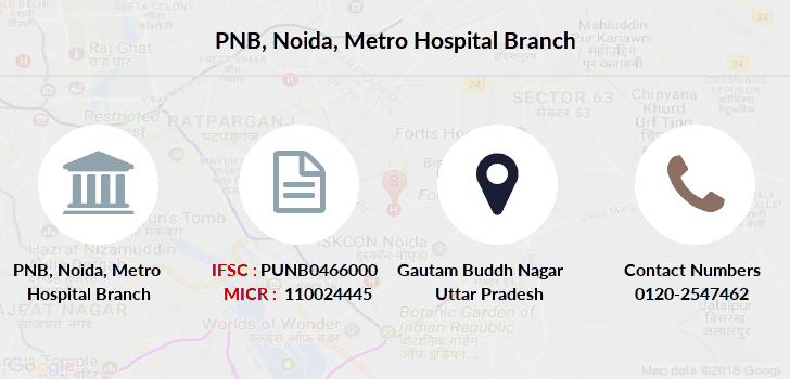 Punjab-national-bank Noida-metro-hospital branch