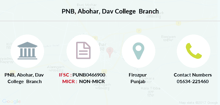 Punjab-national-bank Abohar-dav-college branch