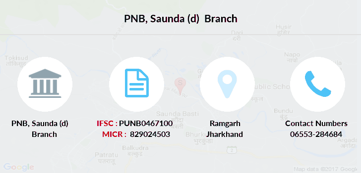 Punjab-national-bank Saunda-d branch