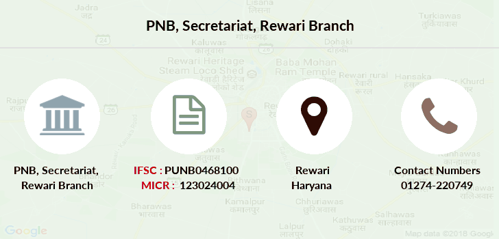 Punjab-national-bank Secretariat-rewari branch