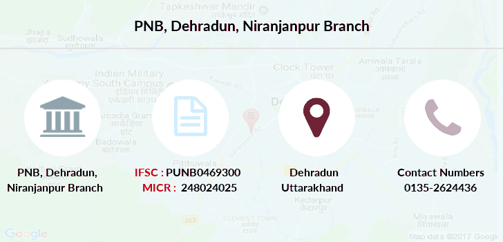 Punjab-national-bank Dehradun-niranjanpur branch