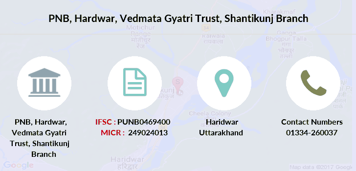 Punjab-national-bank Hardwar-vedmata-gyatri-trust-shantikunj branch
