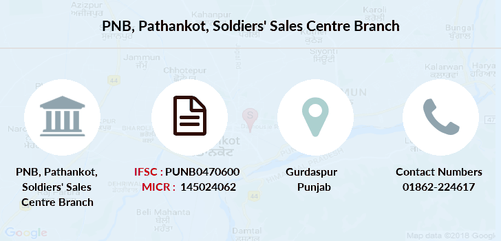 Punjab-national-bank Pathankot-soldiers-sales-centre branch