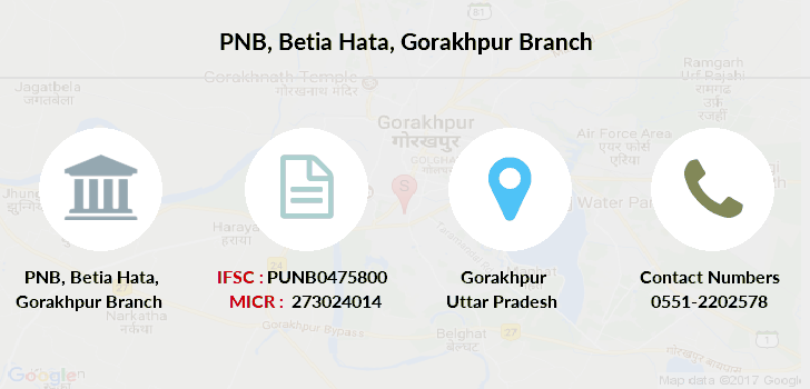 Punjab-national-bank Betia-hata-gorakhpur branch