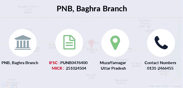 Punjab-national-bank Baghra branch