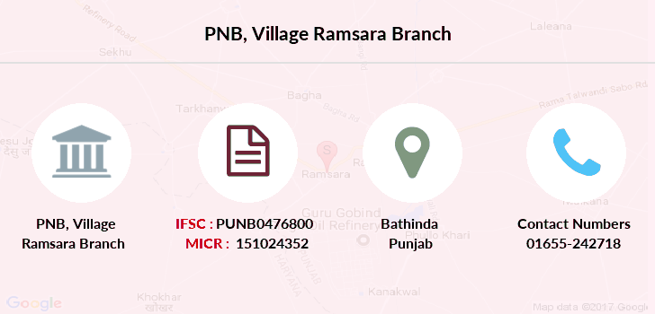 Punjab-national-bank Village-ramsara branch
