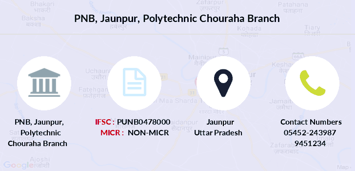 Punjab-national-bank Jaunpur-polytechnic-chouraha branch
