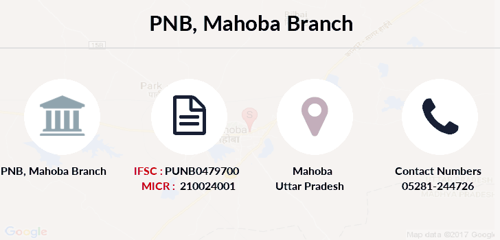 Punjab-national-bank Mahoba branch