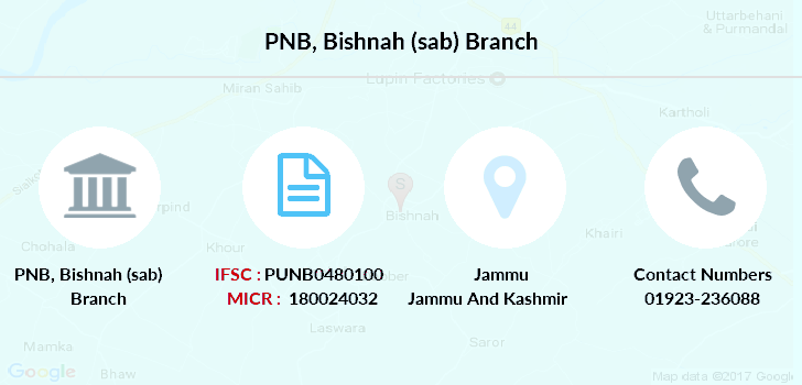 Punjab-national-bank Bishnah-sab branch