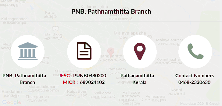Punjab-national-bank Pathnamthitta branch