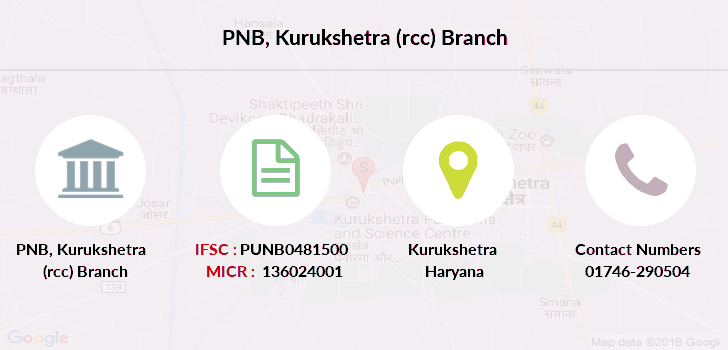 Punjab-national-bank Kurukshetra-rcc branch