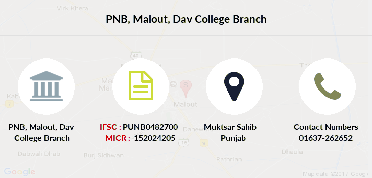 Punjab-national-bank Malout-dav-college branch