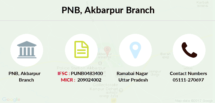 Punjab-national-bank Akbarpur branch