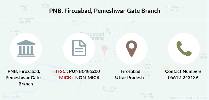 Punjab-national-bank Firozabad-pemeshwar-gate branch