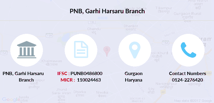 Punjab-national-bank Garhi-harsaru branch