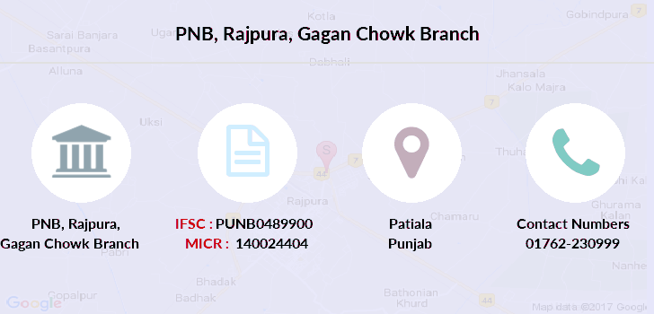 Punjab-national-bank Rajpura-gagan-chowk branch