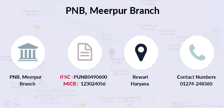 Punjab-national-bank Meerpur branch