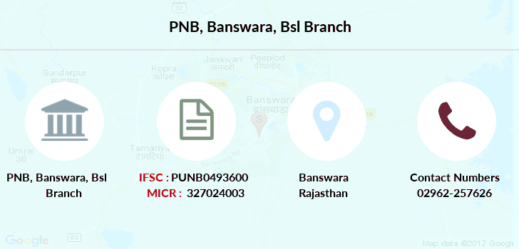 Punjab-national-bank Banswara-bsl branch