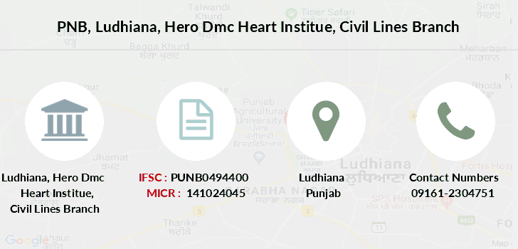 Punjab-national-bank Ludhiana-hero-dmc-heart-institue-civil-lines branch