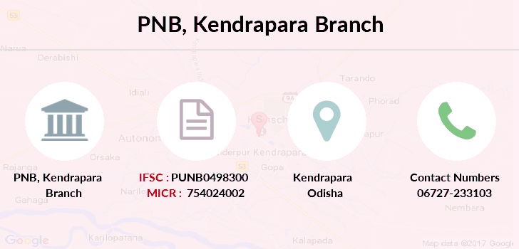 Punjab-national-bank Kendrapara branch