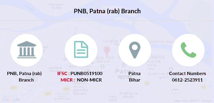 Punjab-national-bank Patna-rab branch