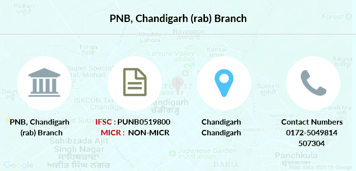 Punjab-national-bank Chandigarh-rab branch