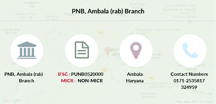 Punjab-national-bank Ambala-rab branch