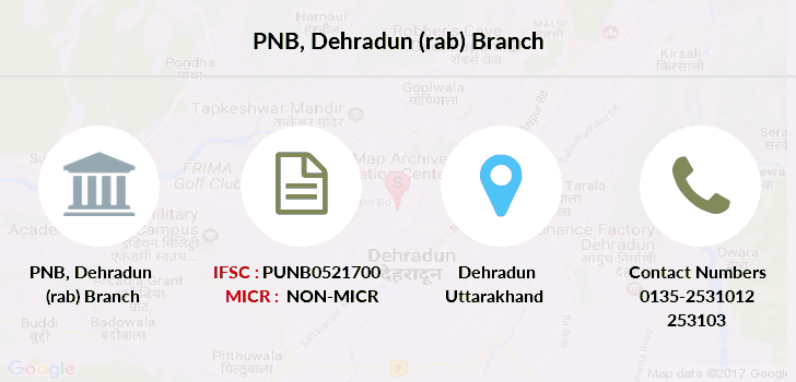 Punjab-national-bank Dehradun-rab branch