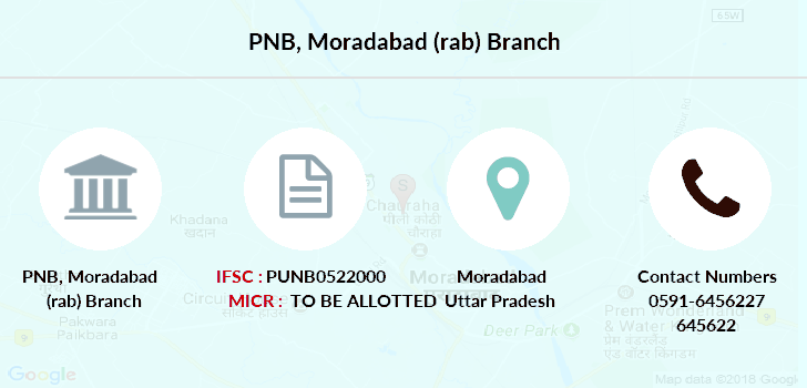 Punjab-national-bank Moradabad-rab branch