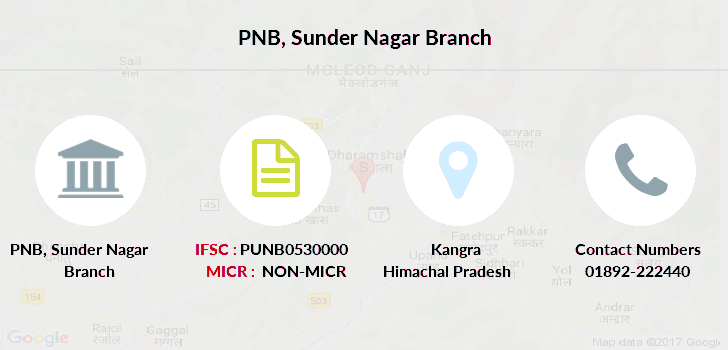 Punjab-national-bank Sunder-nagar branch