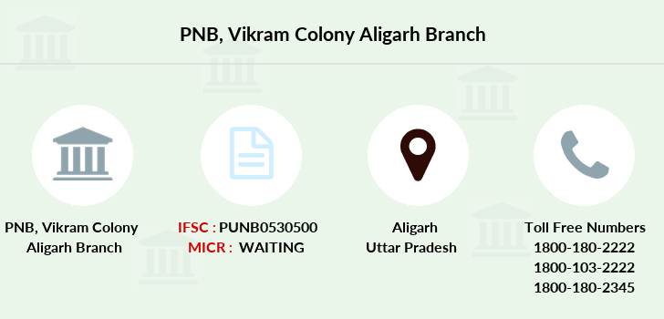 Punjab-national-bank Vikram-colony-aligarh branch