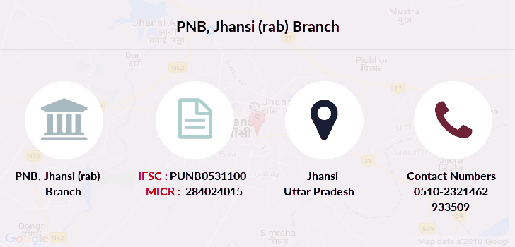 Punjab-national-bank Jhansi-rab branch