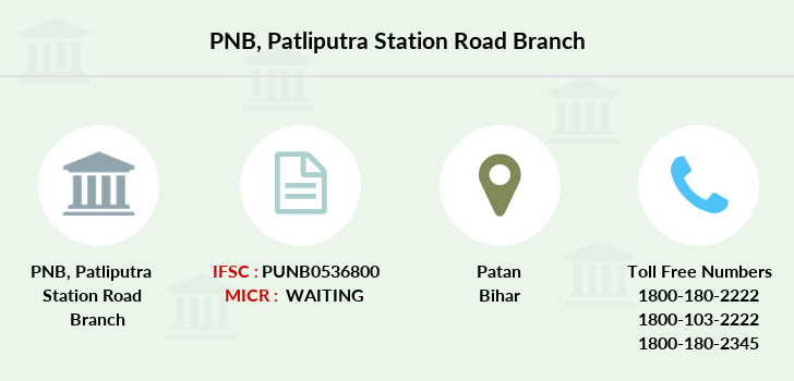 Punjab-national-bank Patliputra-station-road branch