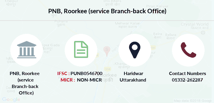 Punjab-national-bank Roorkee-service-branch-back-office branch