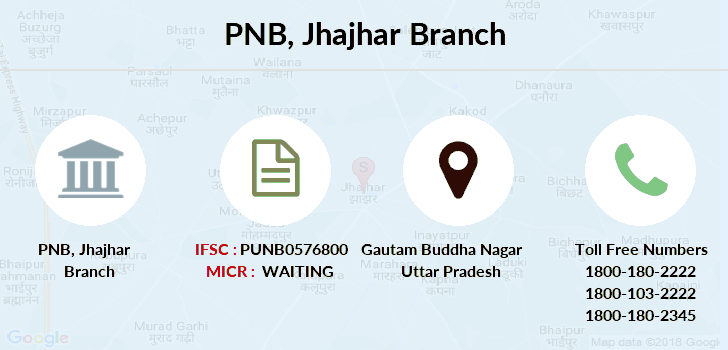 Punjab-national-bank Jhajhar branch