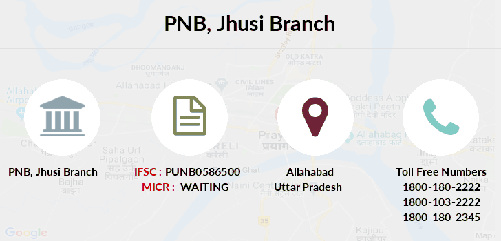 Punjab-national-bank Jhusi branch