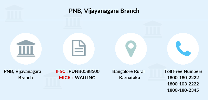 Punjab-national-bank Vijayanagara branch