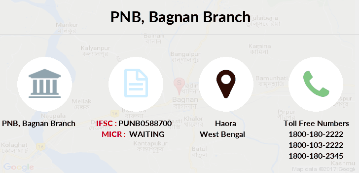 Punjab-national-bank Bagnan branch