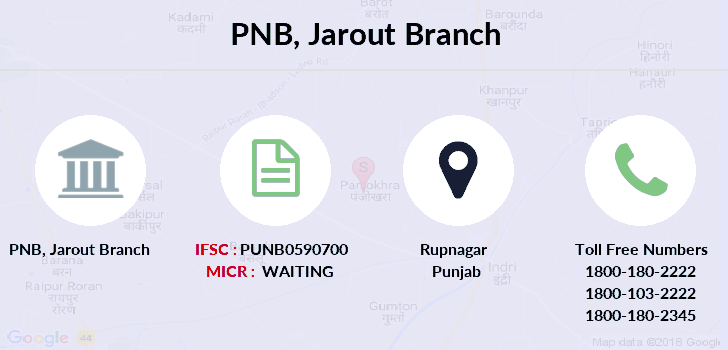 Punjab-national-bank Jarout branch
