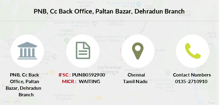 Punjab-national-bank Cc-back-office-paltan-bazar-dehradun branch