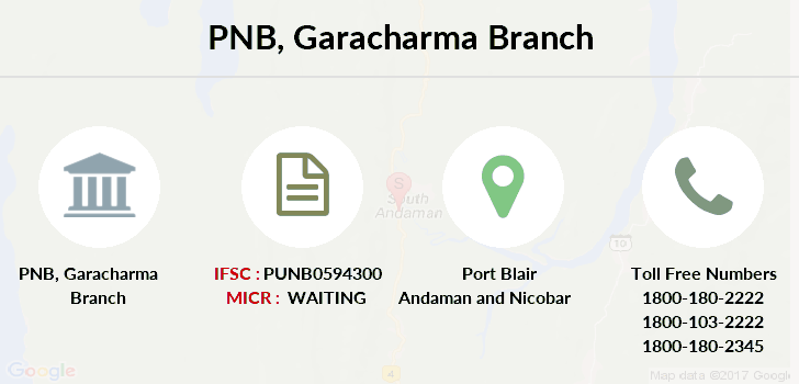 Punjab-national-bank Garacharma branch