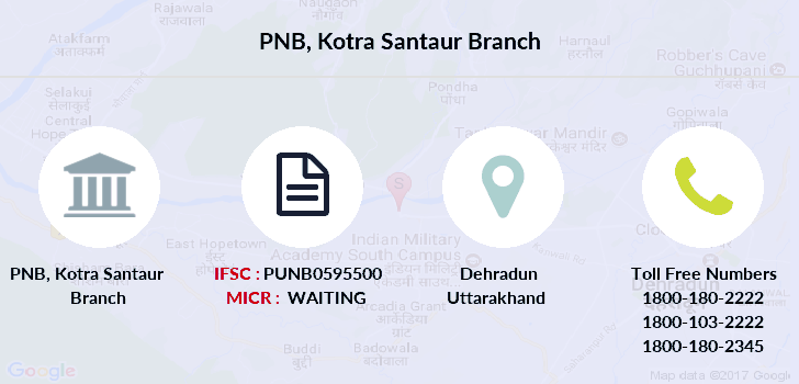 Punjab-national-bank Kotra-santaur branch