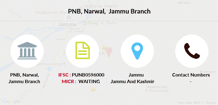 Punjab-national-bank Narwal-jammu branch