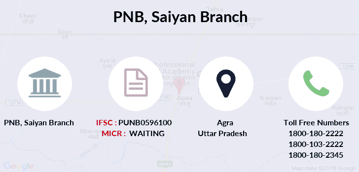 Punjab-national-bank Saiyan branch