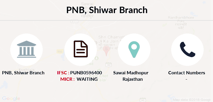 Punjab-national-bank Shiwar branch